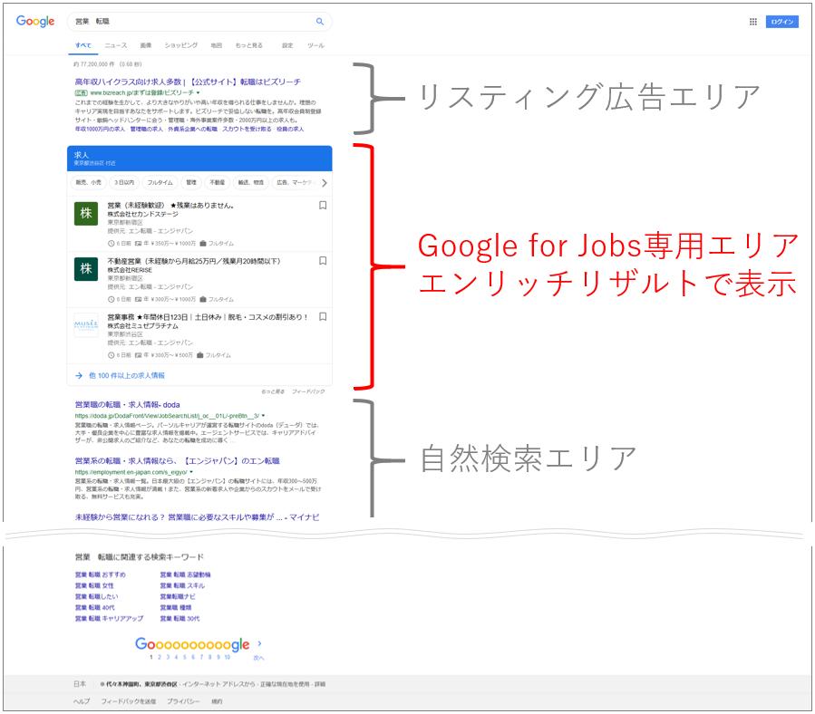 Google検索で「営業 転職」と検索した際の検索結果